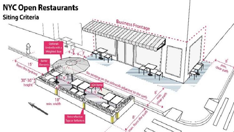 openrestaurant